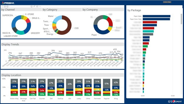 Audit data from app feeds into SQL backend, from which Power BI dashboards are generated