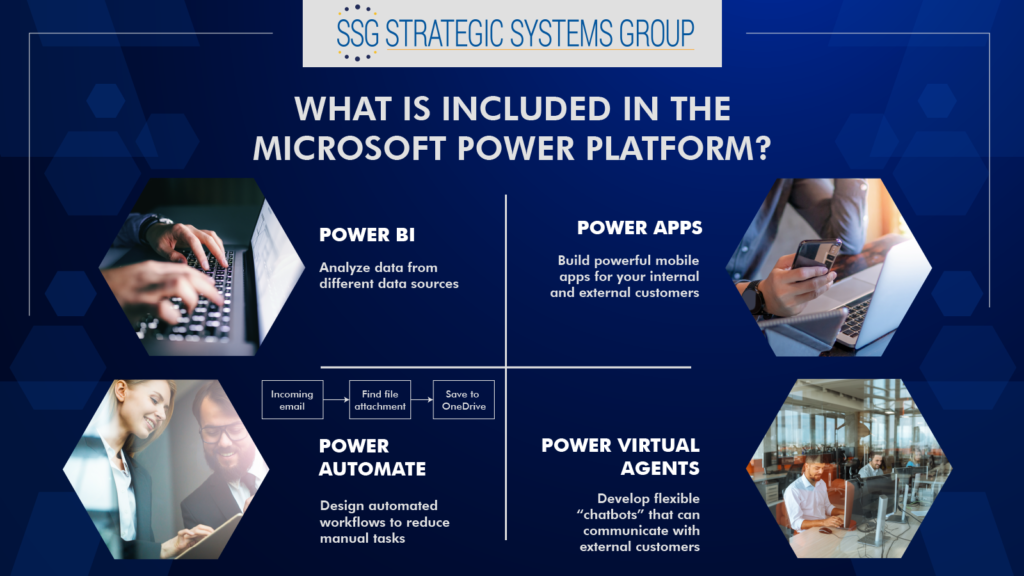 What Is Included In The Microsoft Power Platform